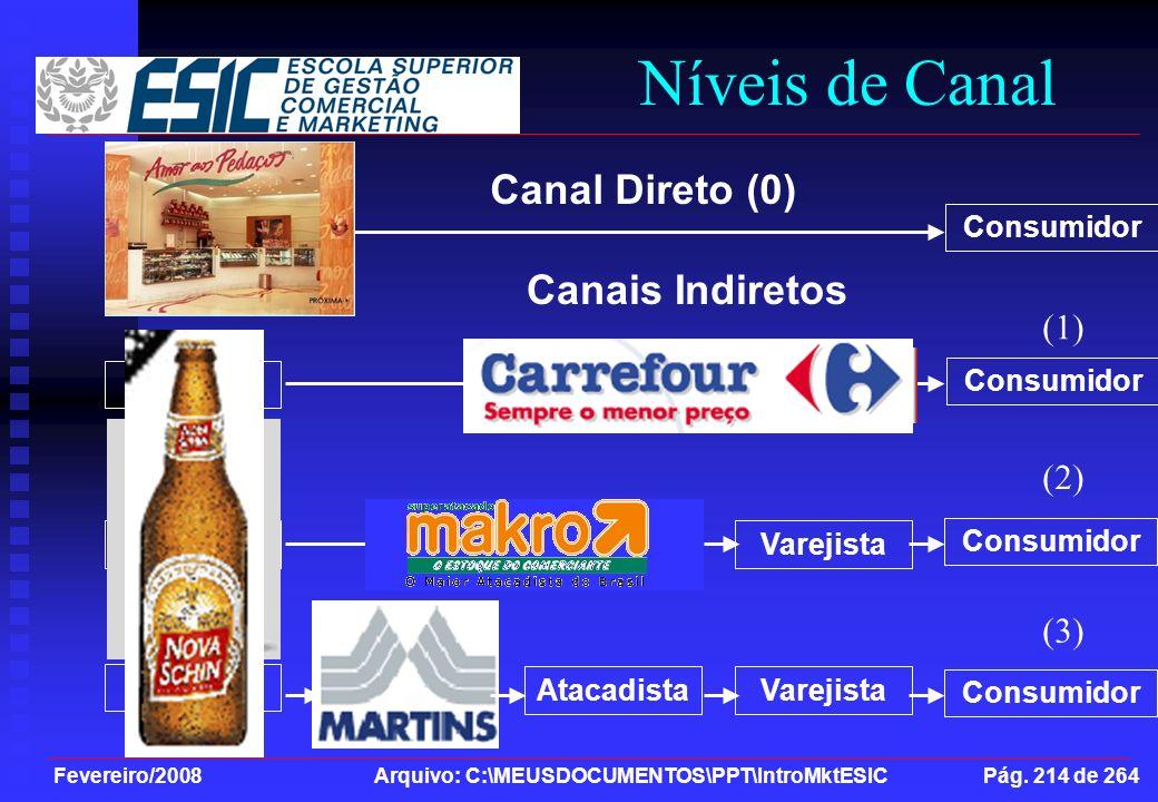 Níveis de Canal Canal Direto (0) Canais Indiretos (1) (2) (3) Produtor