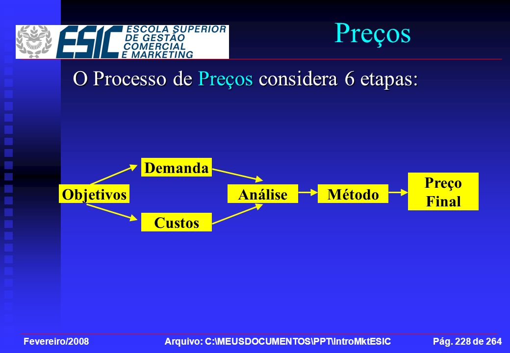 Preços O Processo de Preços considera 6 etapas: Demanda Preço Final