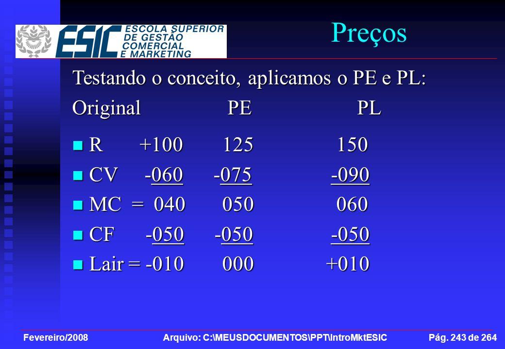Preços Testando o conceito, aplicamos o PE e PL: Original PE PL