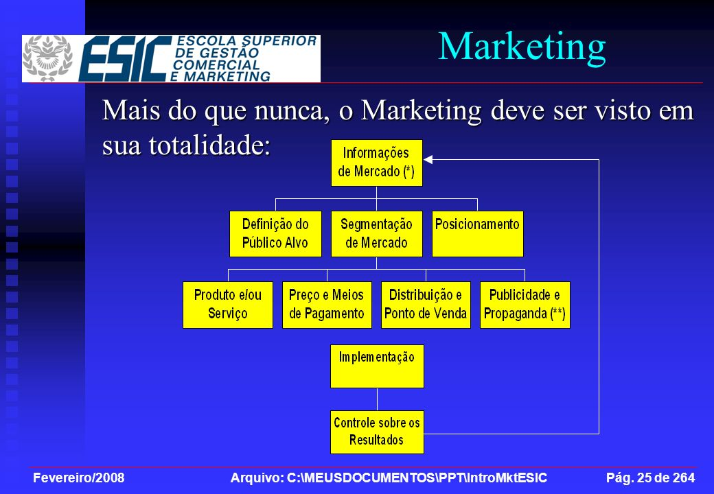 Marketing Mais do que nunca, o Marketing deve ser visto em sua totalidade: