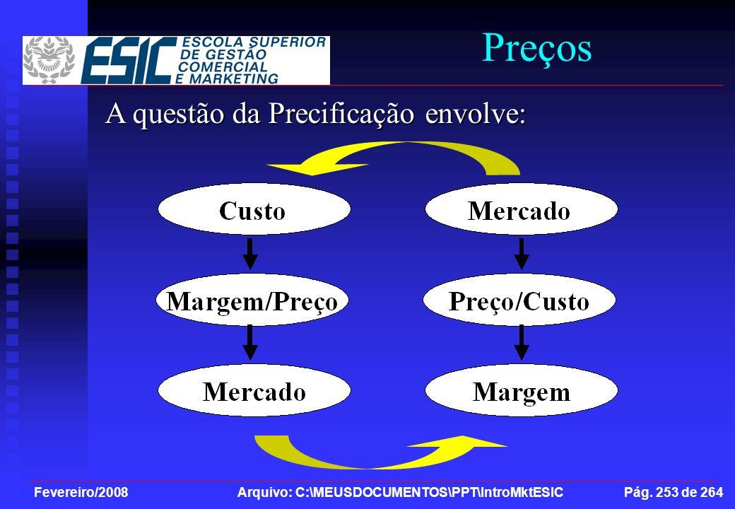 Preços A questão da Precificação envolve: