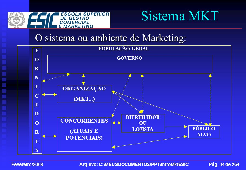 Sistema MKT O sistema ou ambiente de Marketing: ORGANIZAÇÃO (MKT...)