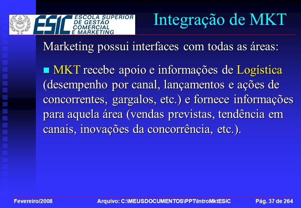 Integração de MKT Marketing possui interfaces com todas as áreas: