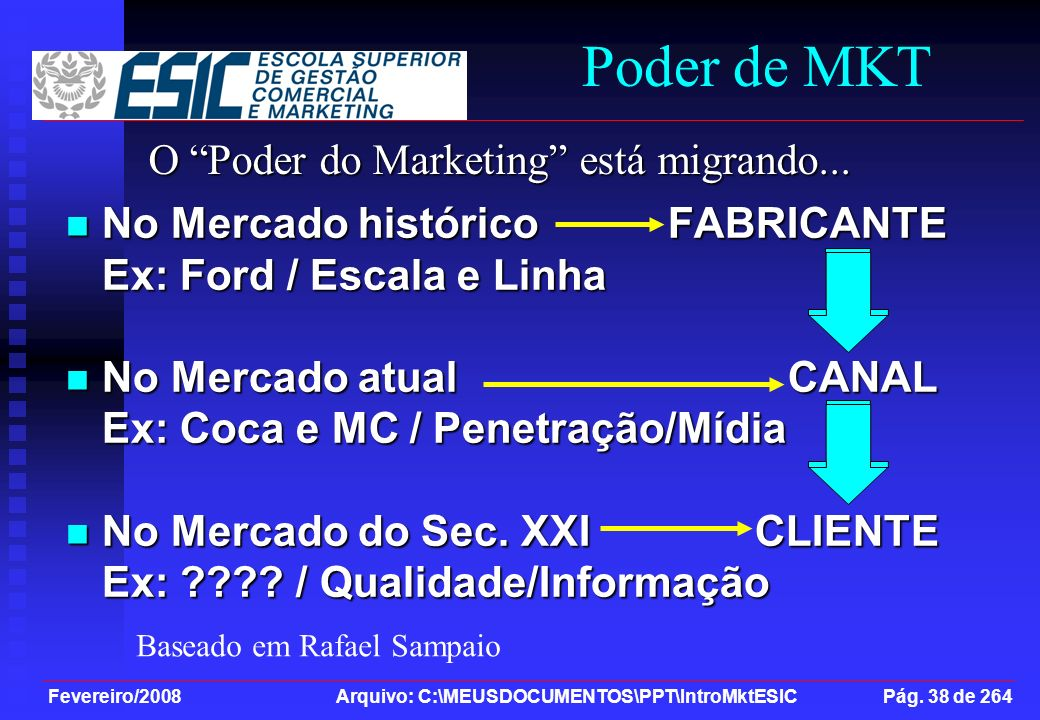 Poder de MKT O Poder do Marketing está migrando...