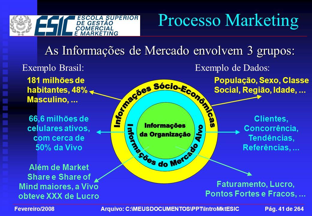 Processo Marketing As Informações de Mercado envolvem 3 grupos:
