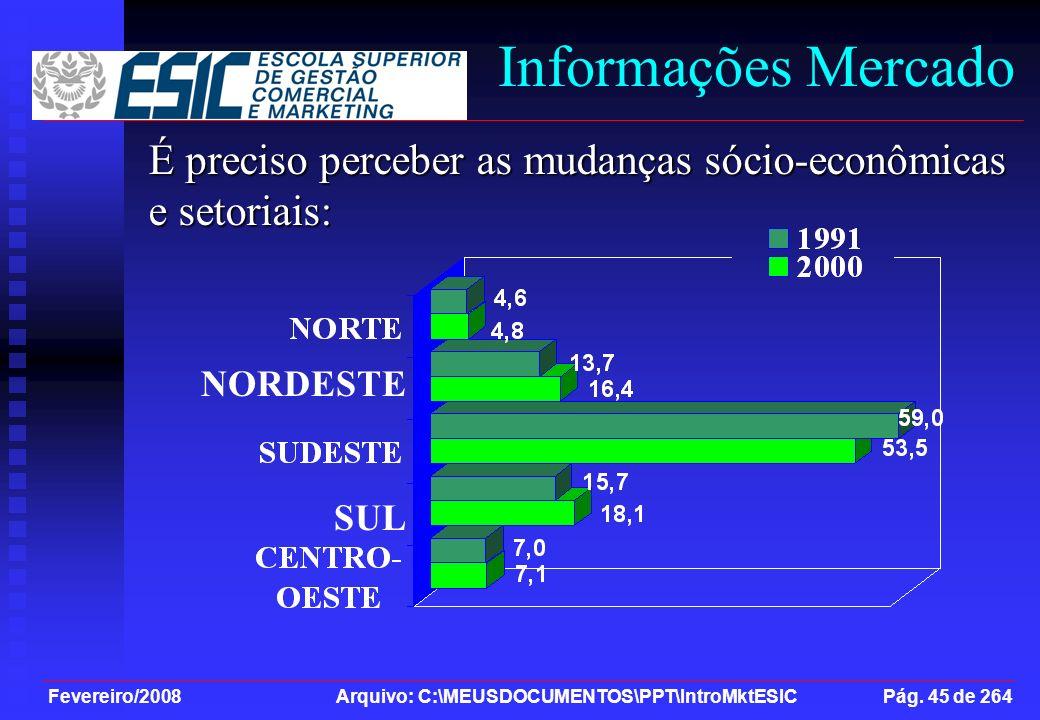 Informações Mercado É preciso perceber as mudanças sócio-econômicas e setoriais: NORDESTE SUL