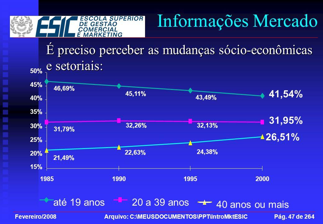 Informações Mercado É preciso perceber as mudanças sócio-econômicas e setoriais: 41,54% 31,95% 26,51%