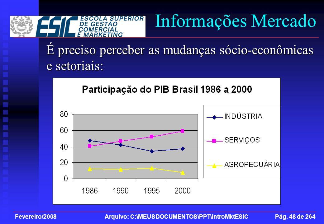 Informações Mercado É preciso perceber as mudanças sócio-econômicas e setoriais:
