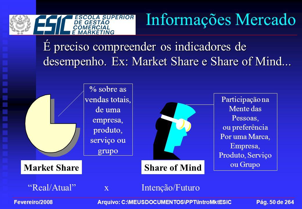 Informações Mercado É preciso compreender os indicadores de desempenho. Ex: Market Share e Share of Mind...