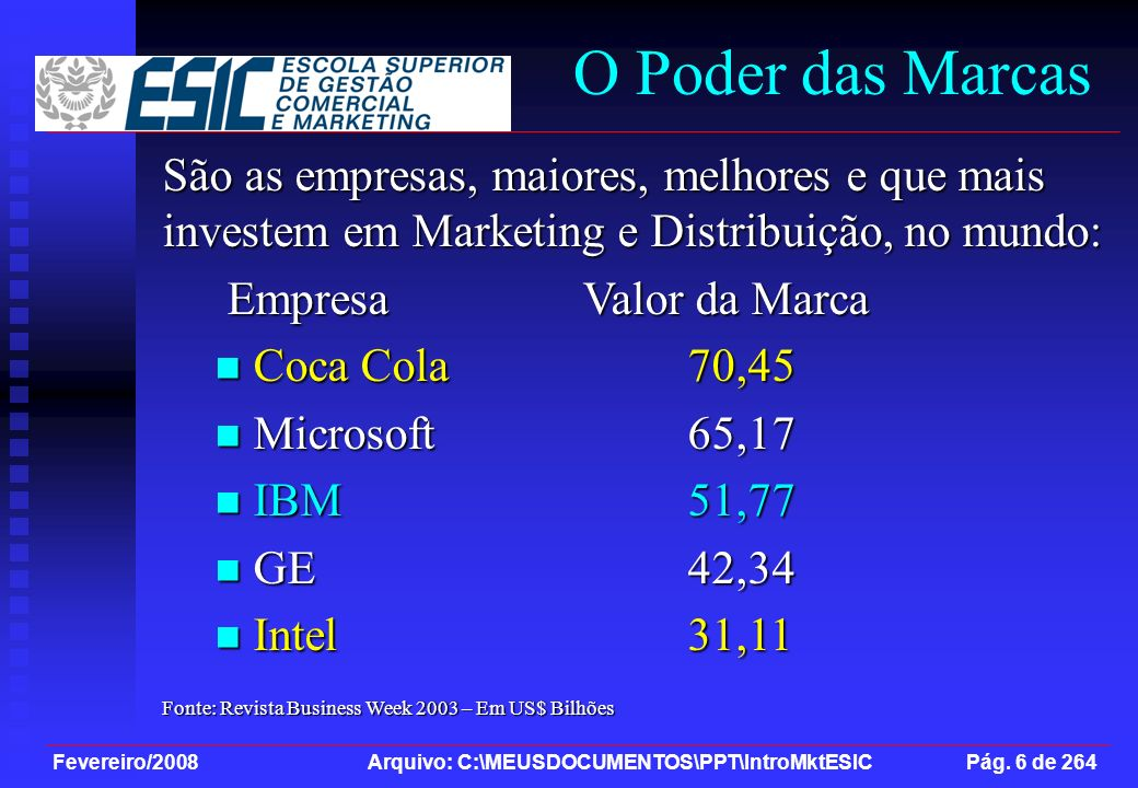 O Poder das Marcas São as empresas, maiores, melhores e que mais investem em Marketing e Distribuição, no mundo:
