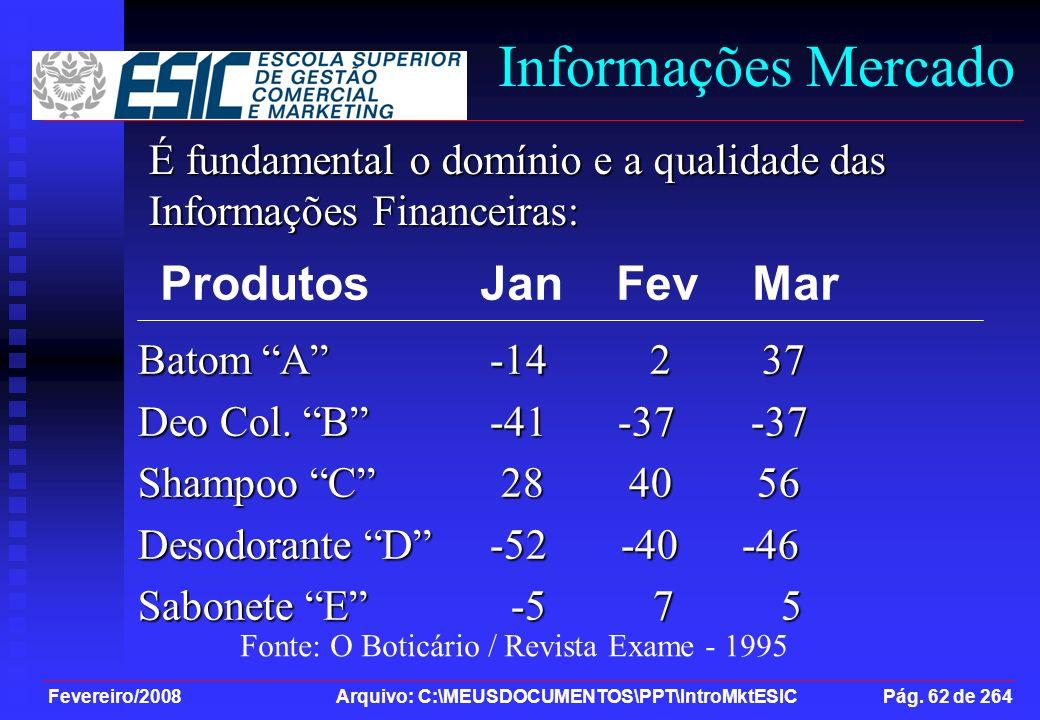 Informações Mercado Produtos Jan Fev Mar