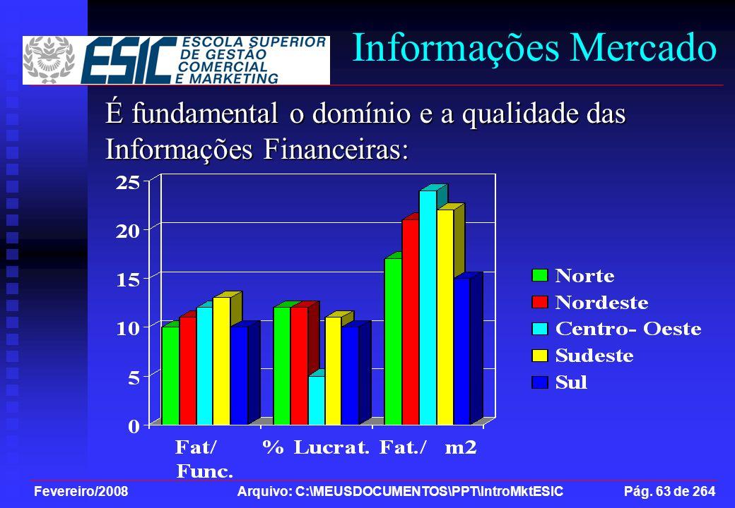 Informações Mercado É fundamental o domínio e a qualidade das Informações Financeiras:
