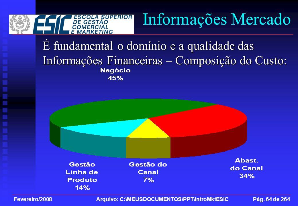 Informações Mercado É fundamental o domínio e a qualidade das Informações Financeiras – Composição do Custo: