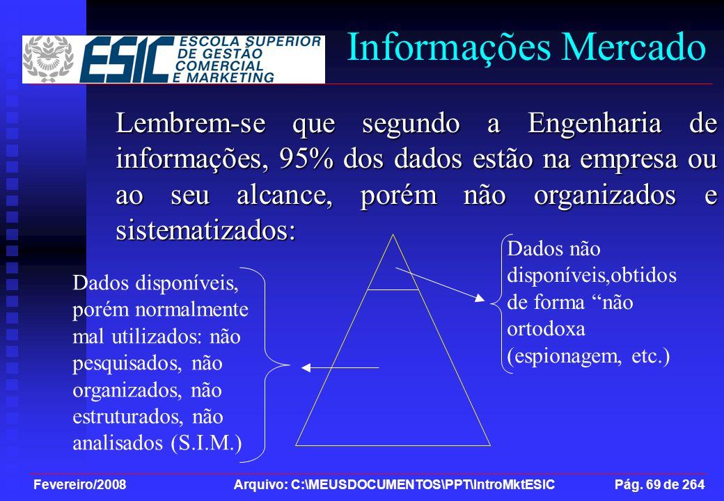 Informações Mercado