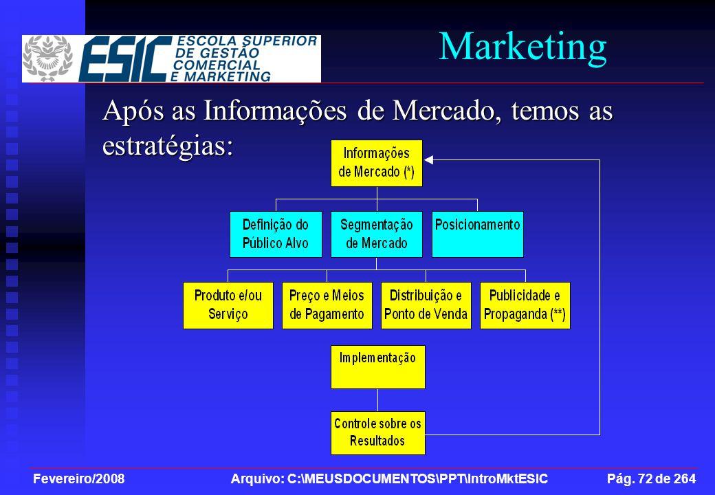 Marketing Após as Informações de Mercado, temos as estratégias:
