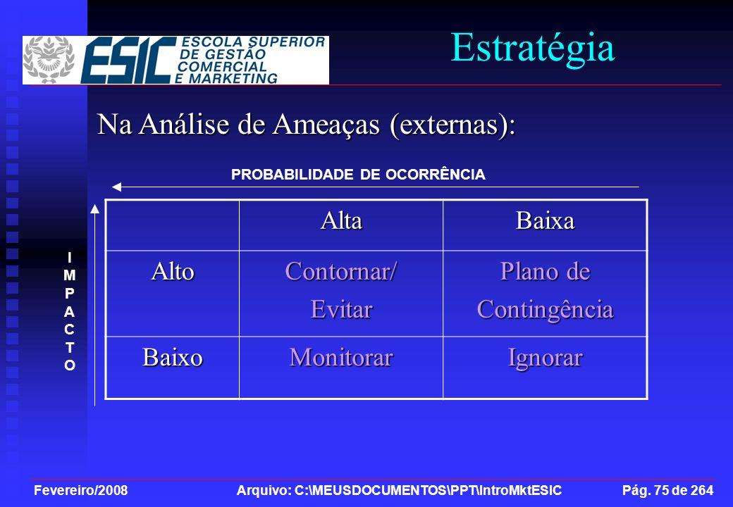 Estratégia Na Análise de Ameaças (externas): Alta Baixa Alto