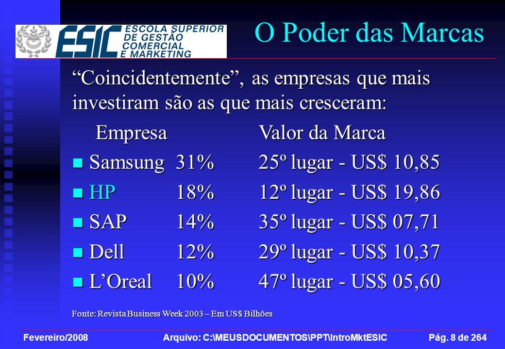 O Poder das Marcas Coincidentemente , as empresas que mais investiram são as que mais cresceram: Empresa Valor da Marca.
