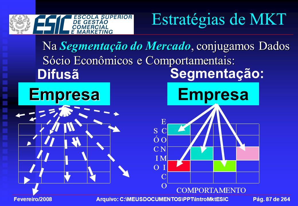 Estratégias de MKT Empresa Empresa Segmentação: Difusão: