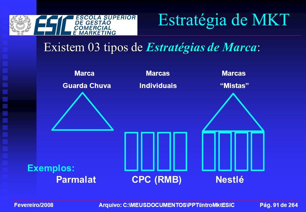 Estratégia de MKT Existem 03 tipos de Estratégias de Marca: Exemplos: