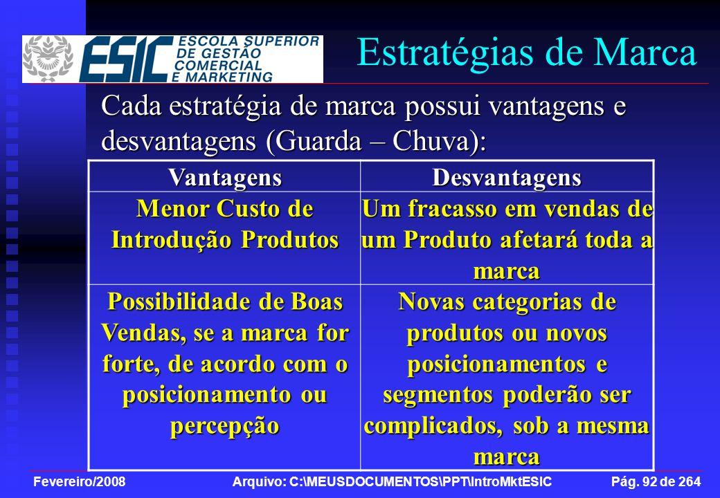 Estratégias de Marca Cada estratégia de marca possui vantagens e desvantagens (Guarda – Chuva): Vantagens.