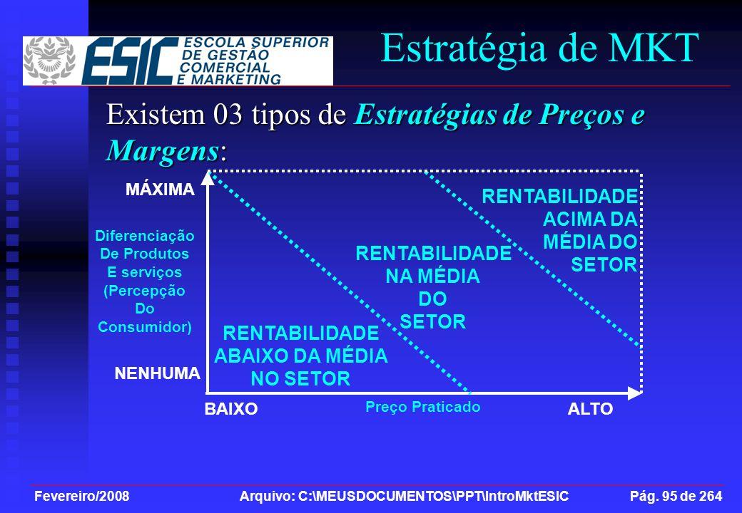Estratégia de MKT Existem 03 tipos de Estratégias de Preços e Margens:
