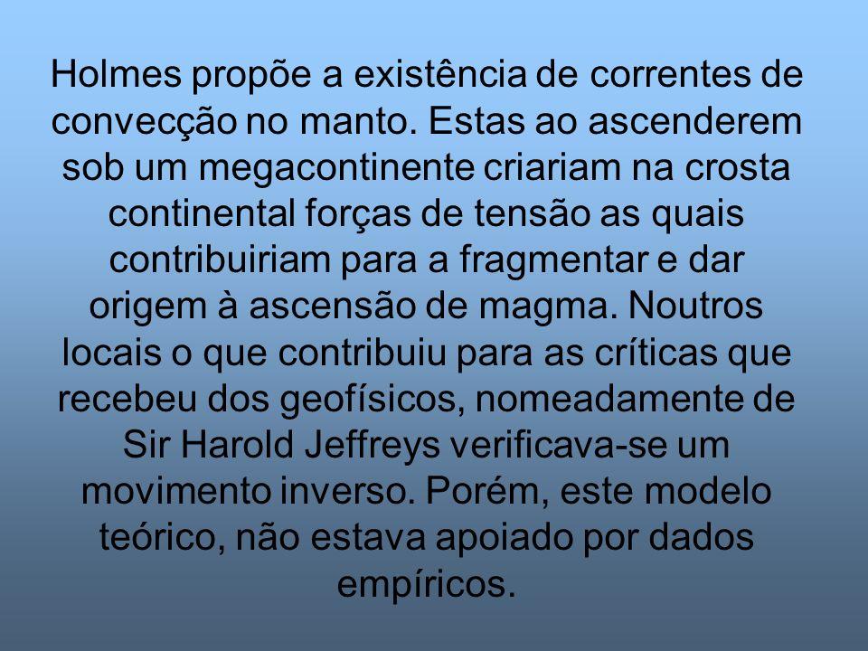 Holmes propõe a existência de correntes de convecção no manto