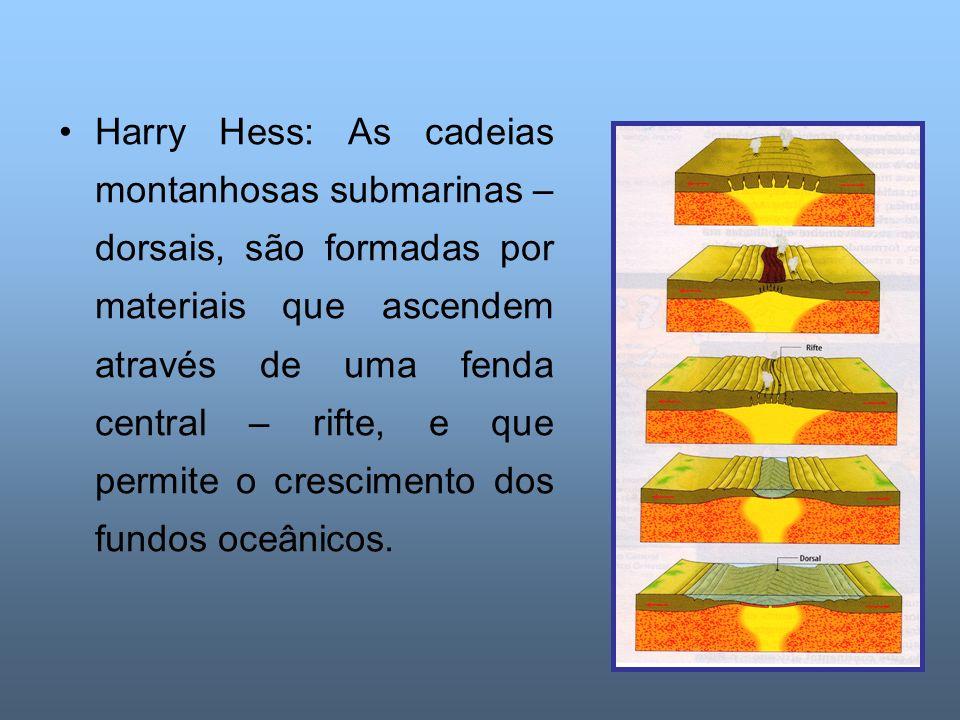 Harry Hess: As cadeias montanhosas submarinas – dorsais, são formadas por materiais que ascendem através de uma fenda central – rifte, e que permite o crescimento dos fundos oceânicos.