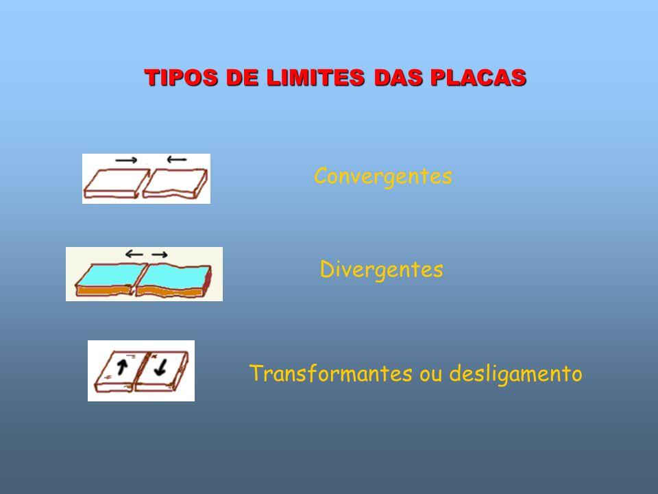 TIPOS DE LIMITES DAS PLACAS