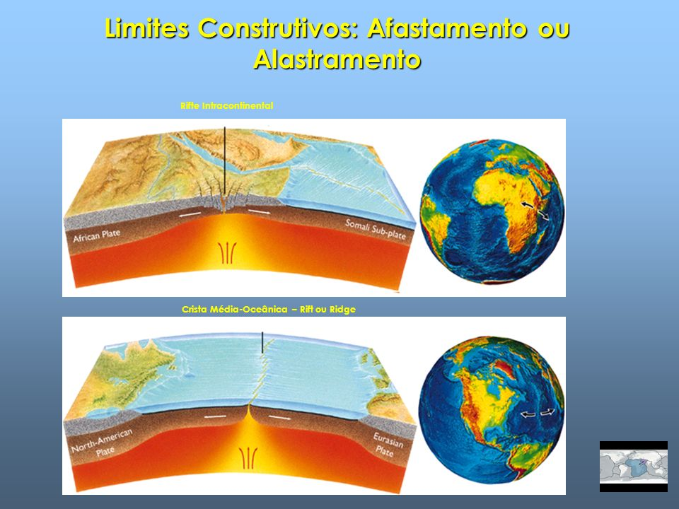 Limites Construtivos: Afastamento ou Alastramento