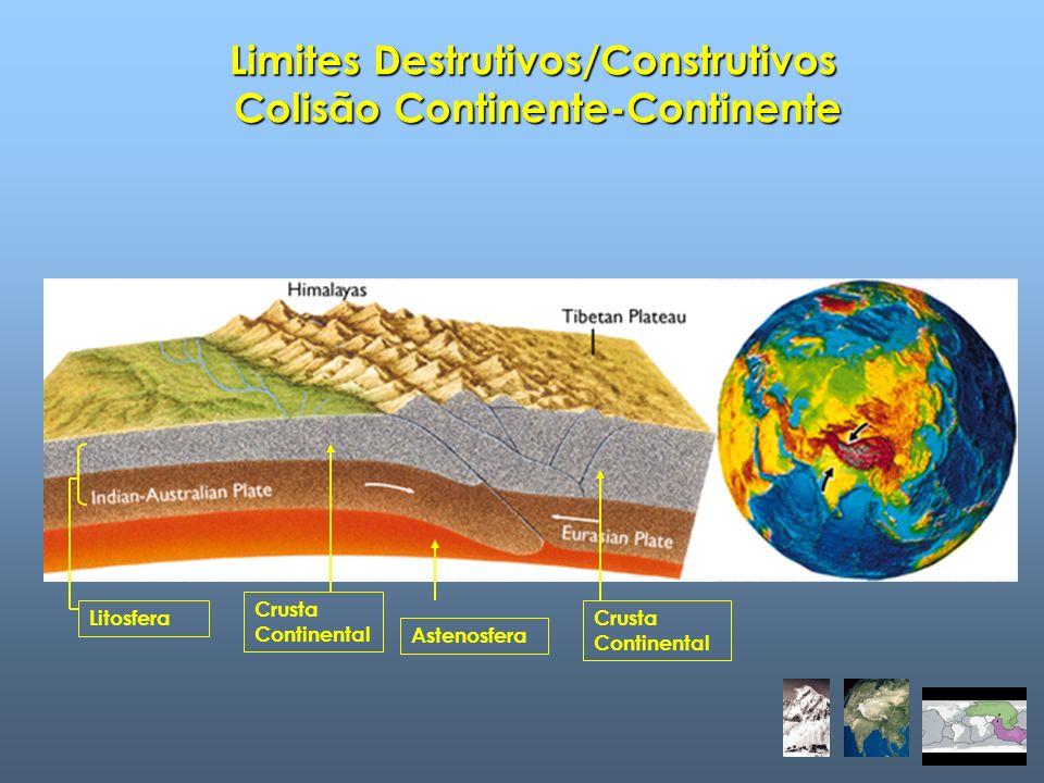 Limites Destrutivos/Construtivos Colisão Continente-Continente