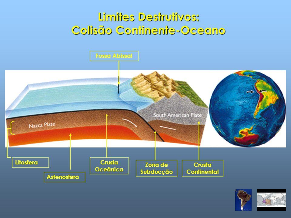 Limites Destrutivos: Colisão Continente-Oceano