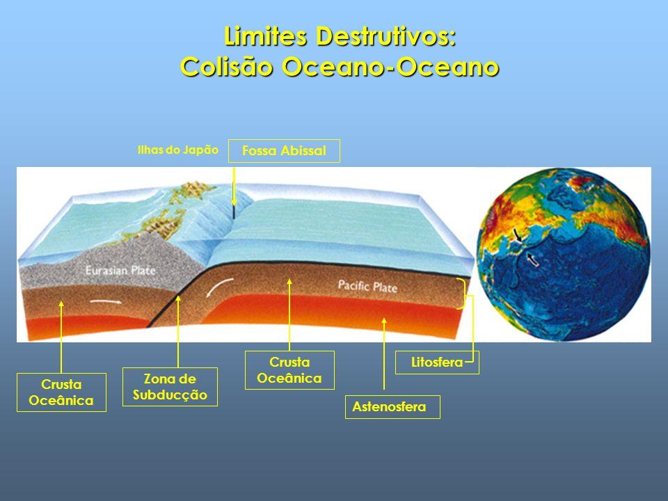 Limites Destrutivos: Colisão Oceano-Oceano
