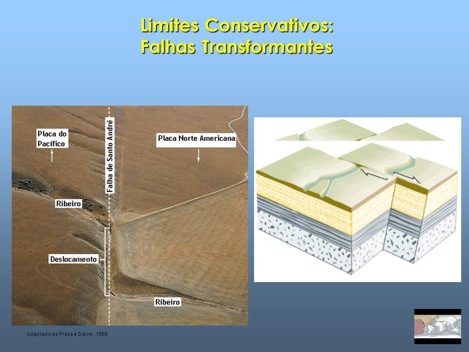 Limites Conservativos: Falhas Transformantes