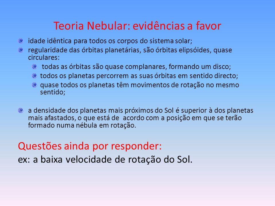 Teoria Nebular: evidências a favor