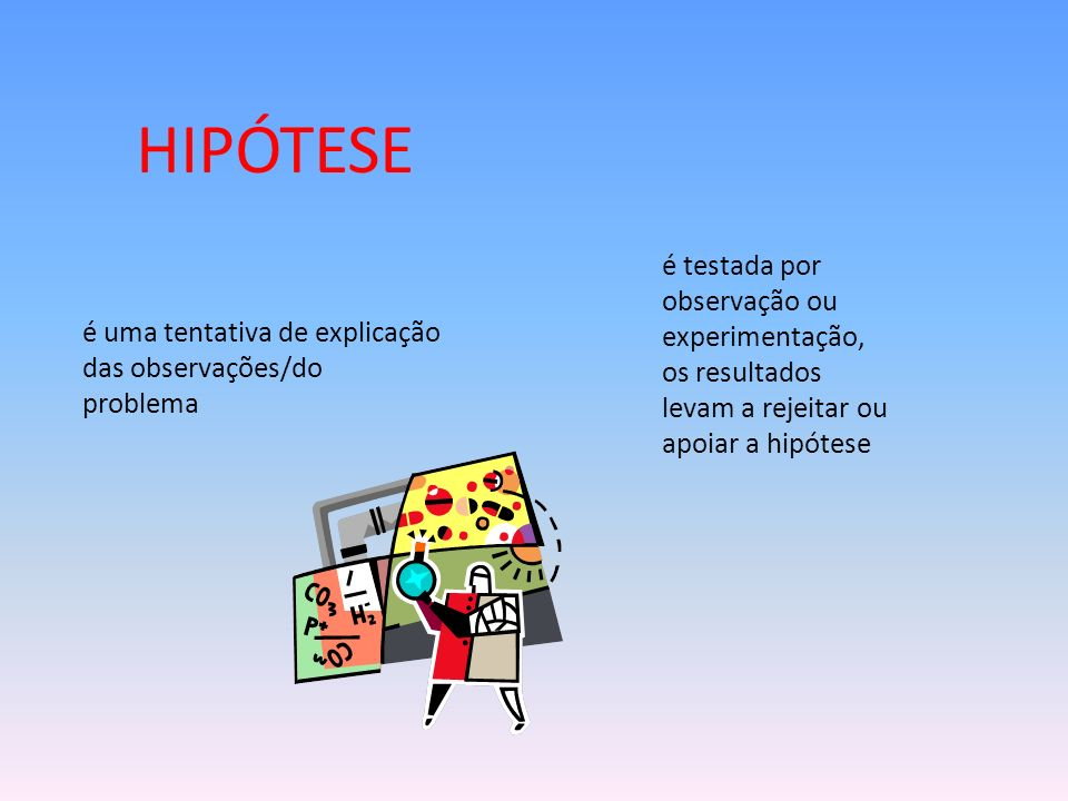 HIPÓTESE é testada por observação ou experimentação, os resultados levam a rejeitar ou apoiar a hipótese.