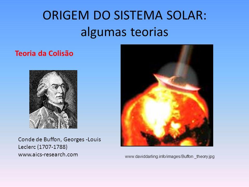 ORIGEM DO SISTEMA SOLAR: algumas teorias