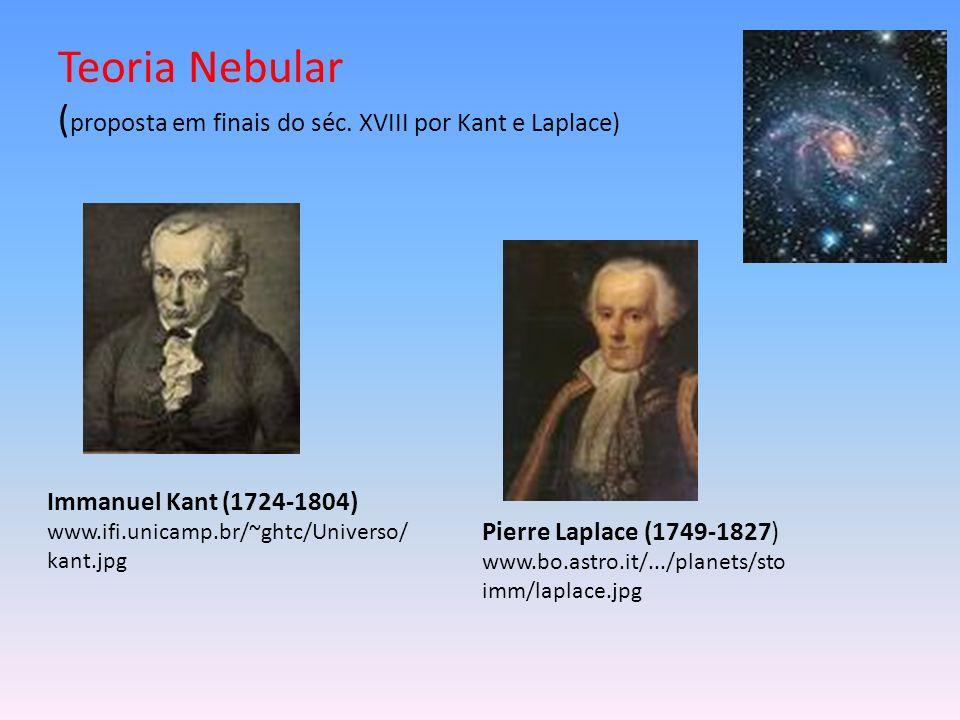 Teoria Nebular (proposta em finais do séc. XVIII por Kant e Laplace)