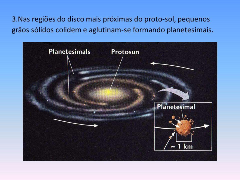 3.Nas regiões do disco mais próximas do proto-sol, pequenos grãos sólidos colidem e aglutinam-se formando planetesimais.