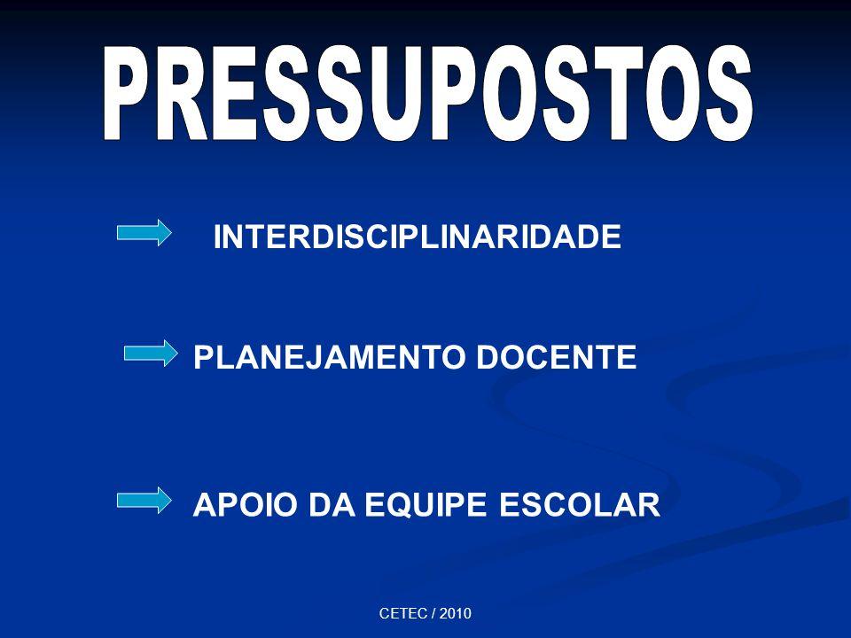 PRESSUPOSTOS INTERDISCIPLINARIDADE PLANEJAMENTO DOCENTE