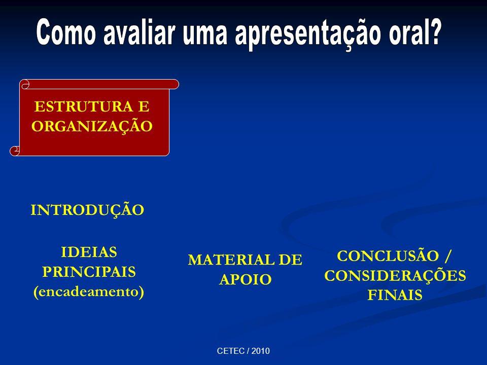 IDEIAS PRINCIPAIS (encadeamento) CONCLUSÃO / CONSIDERAÇÕES FINAIS