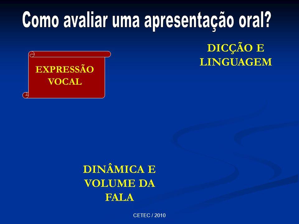 DINÂMICA E VOLUME DA FALA