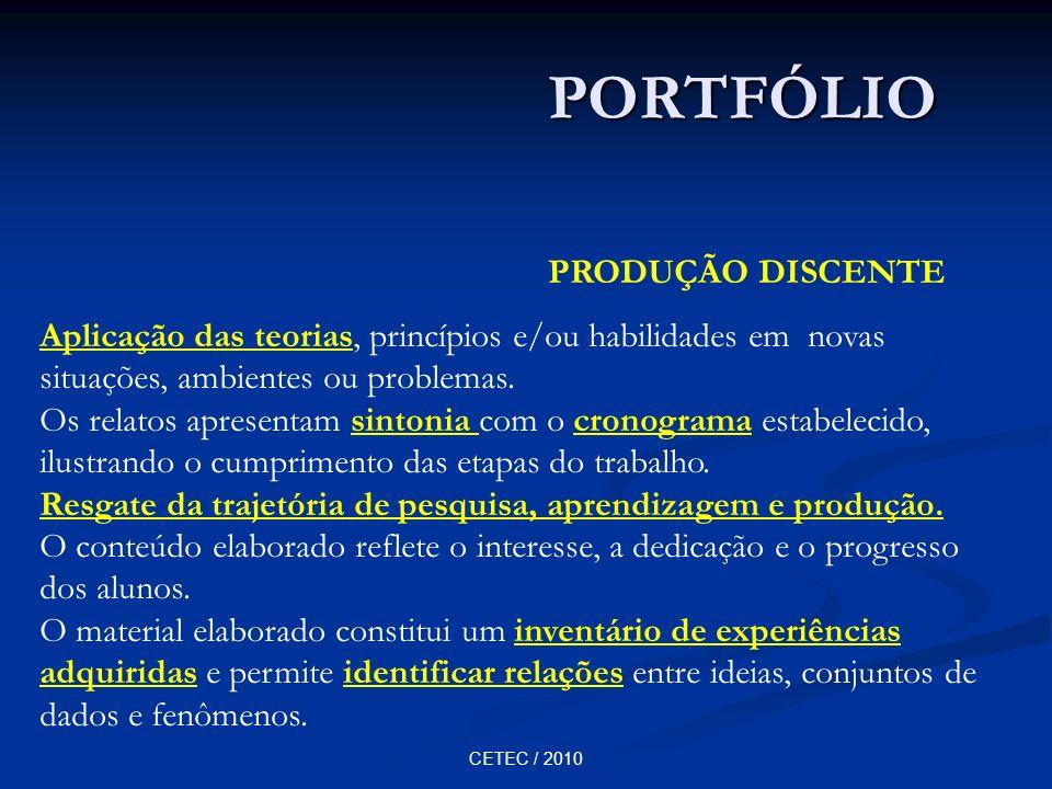 PORTFÓLIO PRODUÇÃO DISCENTE