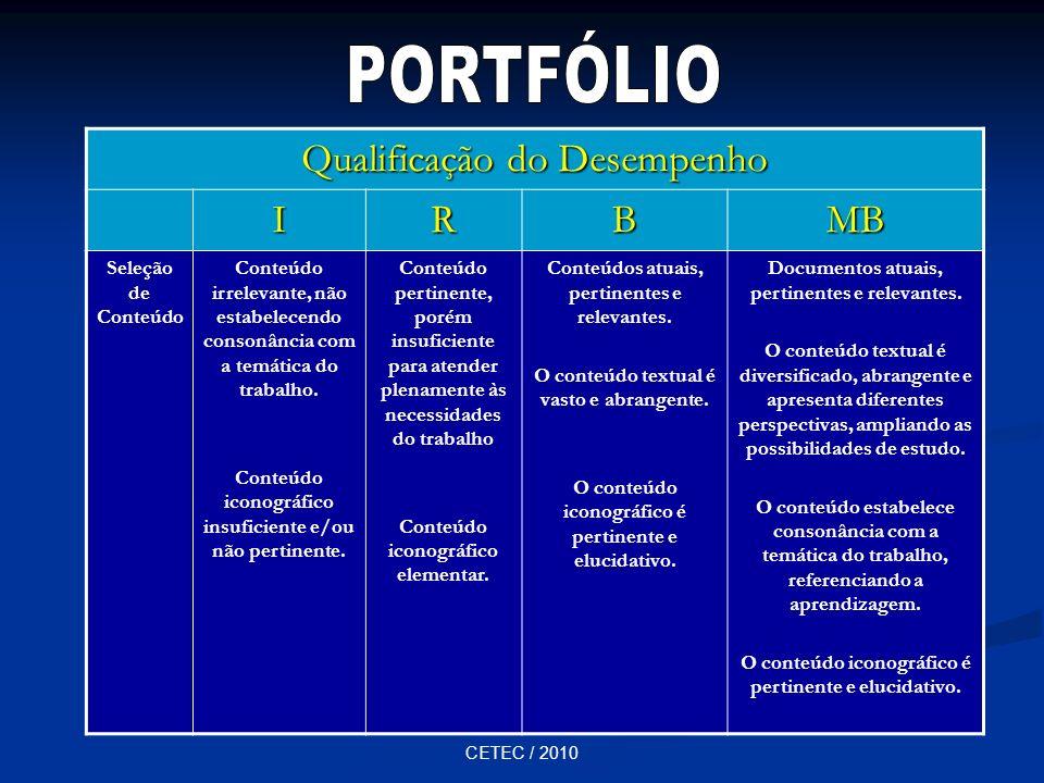 PORTFÓLIO Qualificação do Desempenho I R B MB Seleção de Conteúdo