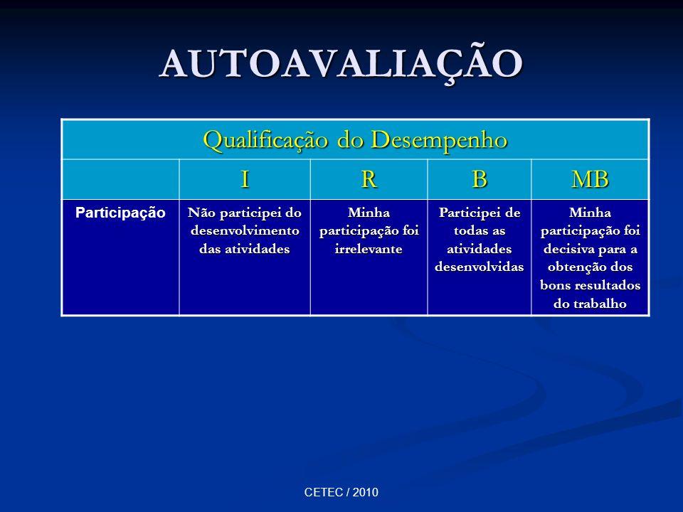 AUTOAVALIAÇÃO Qualificação do Desempenho I R B MB Participação