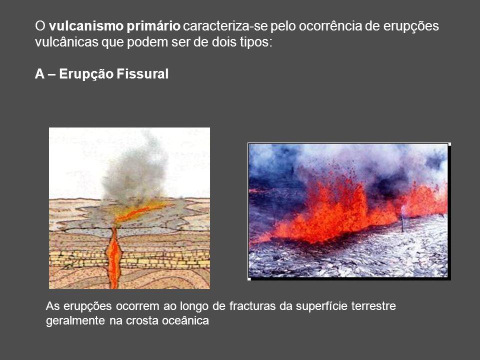 O vulcanismo primário caracteriza-se pelo ocorrência de erupções vulcânicas que podem ser de dois tipos: