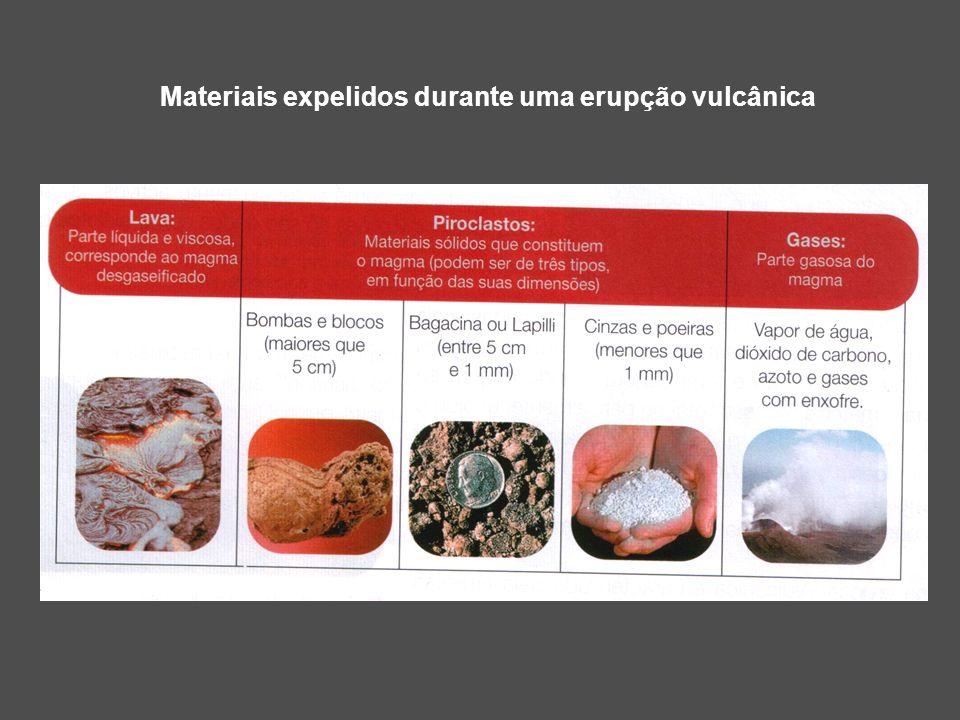 Materiais expelidos durante uma erupção vulcânica