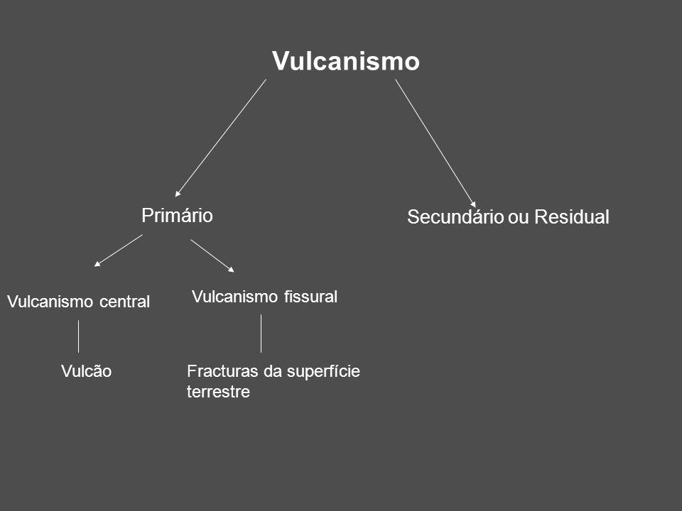 Vulcanismo Primário Secundário ou Residual Vulcanismo fissural