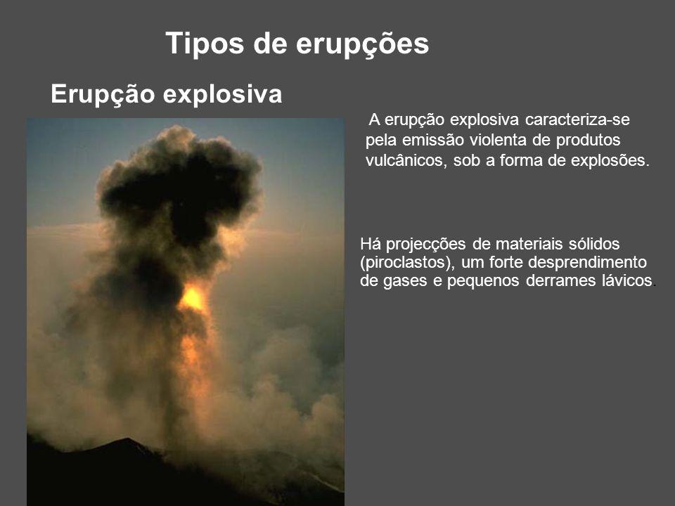 Tipos de erupções Erupção explosiva