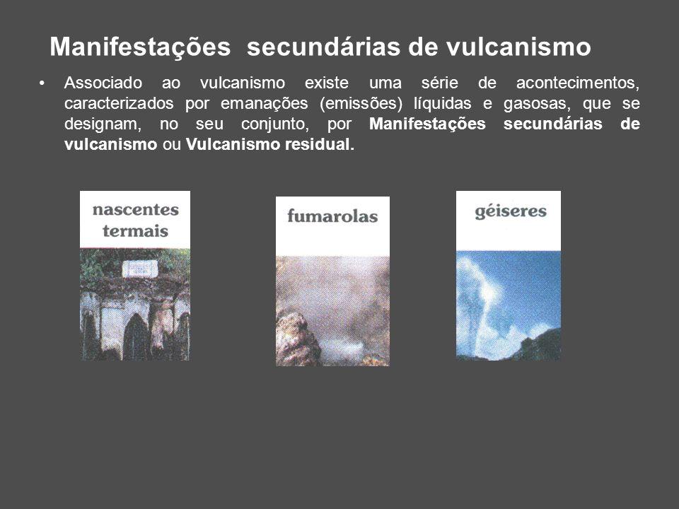 Manifestações secundárias de vulcanismo