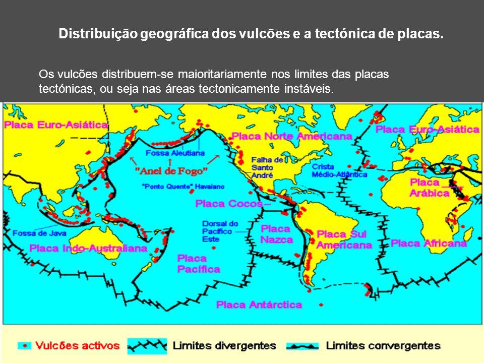 Distribuição geográfica dos vulcões e a tectónica de placas.